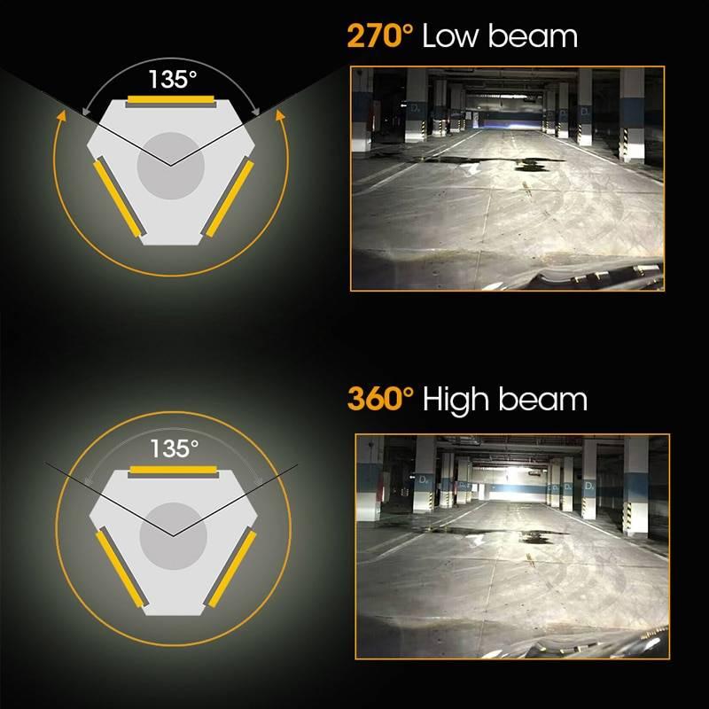 Car Headlight Bulbs Automobiles & Motorcycles Car Lights Emitting Color : 5000K 3000K 4300K 6500K 8000K