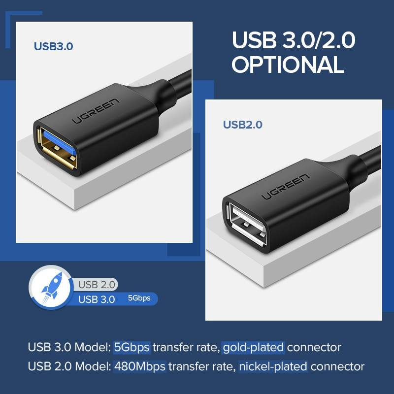 USB Extension Cable for Smart TV and PC Cables & Connectors Computers & Tablets Ships From : CHINA