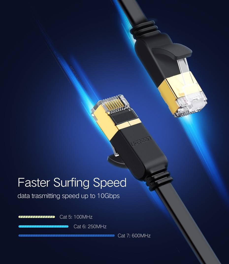 Lan Cable for Modem Router
