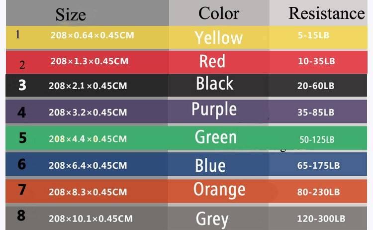 Natural Latex Resistance Bands Fitness Equipment Resistance Bands Sports Color : Yellow 15LB Red 35LB Black 60LB Purple 85LB Green 125LB Blue 175LB Orange 230LB Grey 300LB